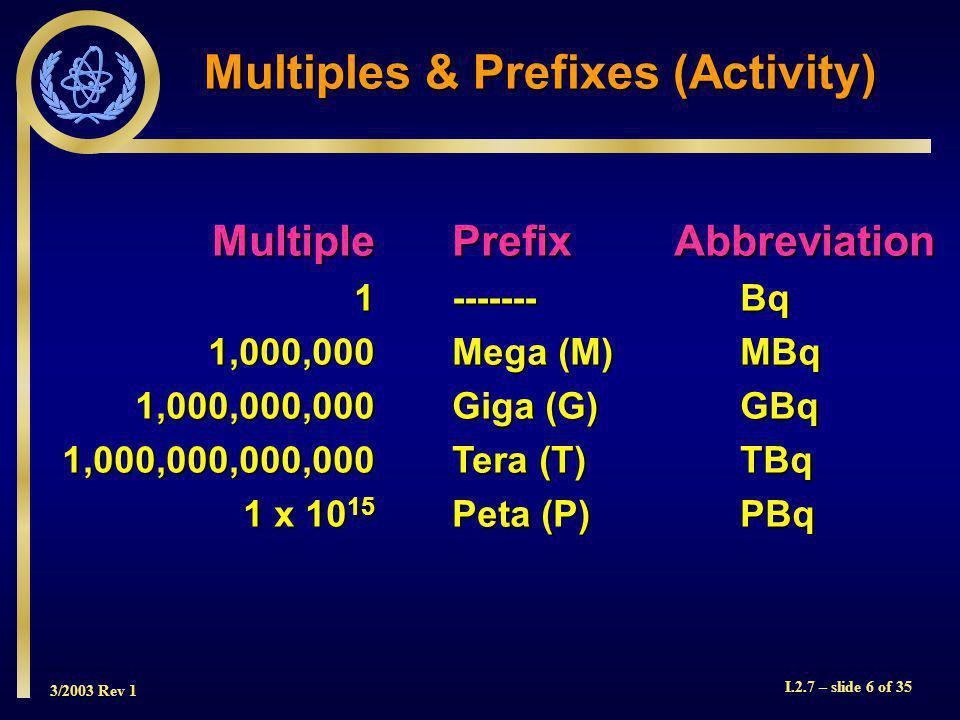 3/2003 Rev 1 I.2.7 – slide 6 of 35 Multiples & Prefixes (Activity) MultiplePrefixAbbreviation 1-------Bq 1,000,000Mega (M)MBq 1,000,000,000Giga (G)GBq