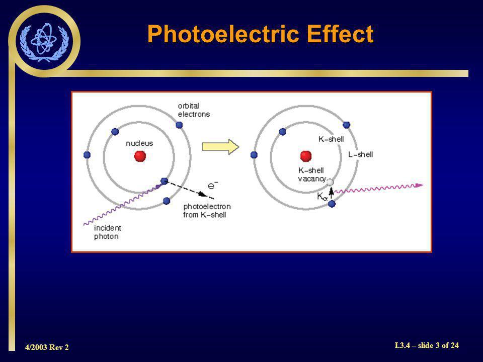 4/2003 Rev 2 I.3.4 – slide 3 of 24 Photoelectric Effect