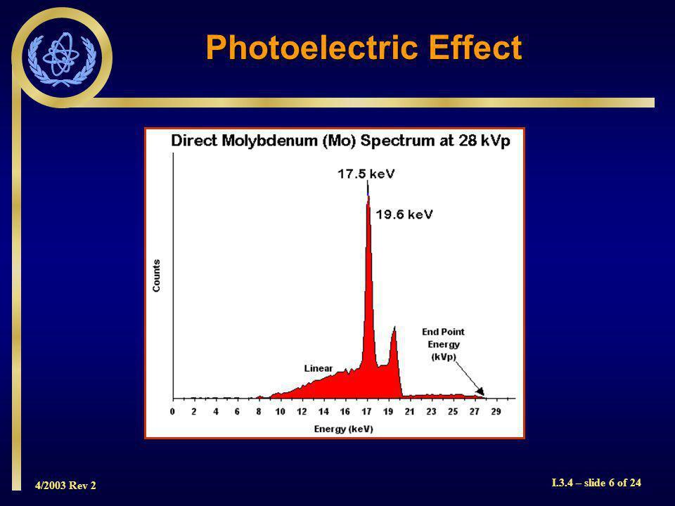4/2003 Rev 2 I.3.4 – slide 6 of 24 Photoelectric Effect