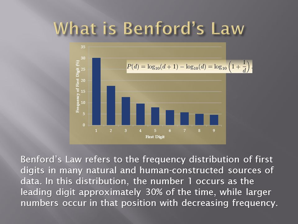 Benfords Law refers to the frequency distribution of first digits in many natural and human-constructed sources of data. In this distribution, the num