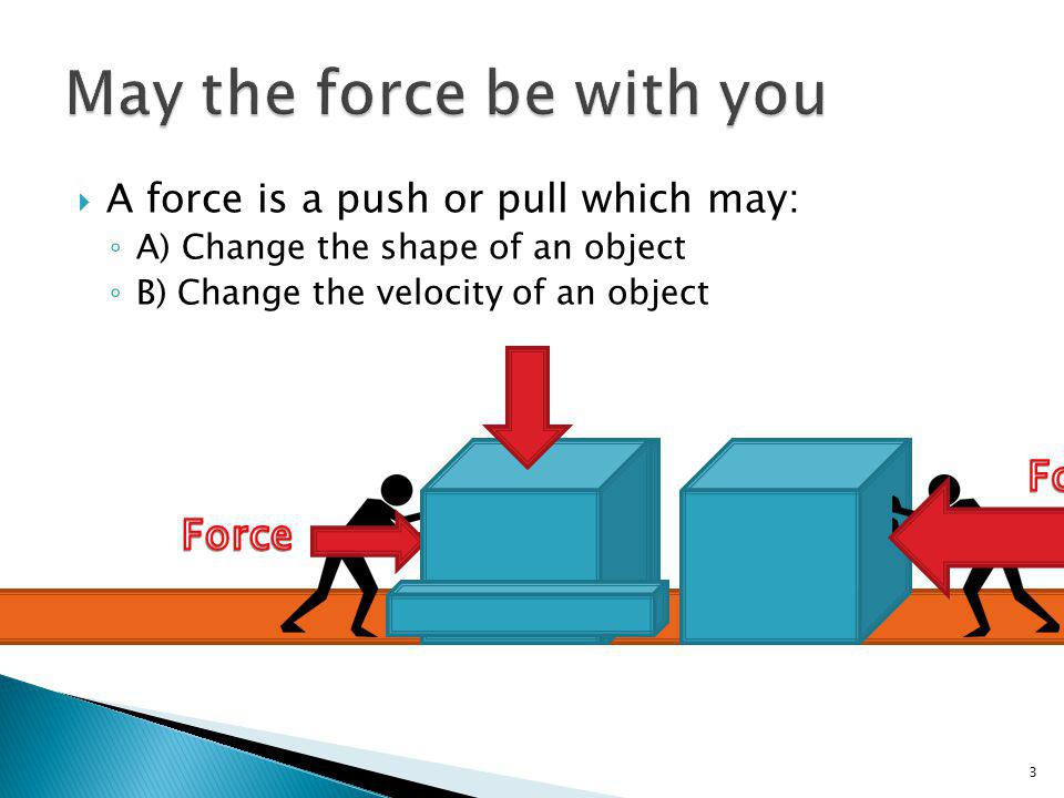 A force is a push or pull which may: A) Change the shape of an object B) Change the velocity of an object 3