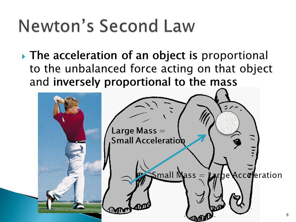 Newtons second law as a formula: F is force (N) m is mass (kg) a is acceleration (ms -2 ) 9