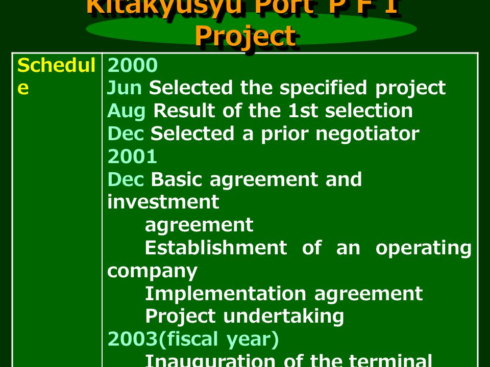 Schedul e 2000 Jun Selected the specified project Aug Result of the 1st selection Dec Selected a prior negotiator 2001 Dec Basic agreement and investment agreement Establishment of an operating company Implementation agreement Project undertaking 2003(fiscal year) Inauguration of the terminal Kitakyusyu Port Project