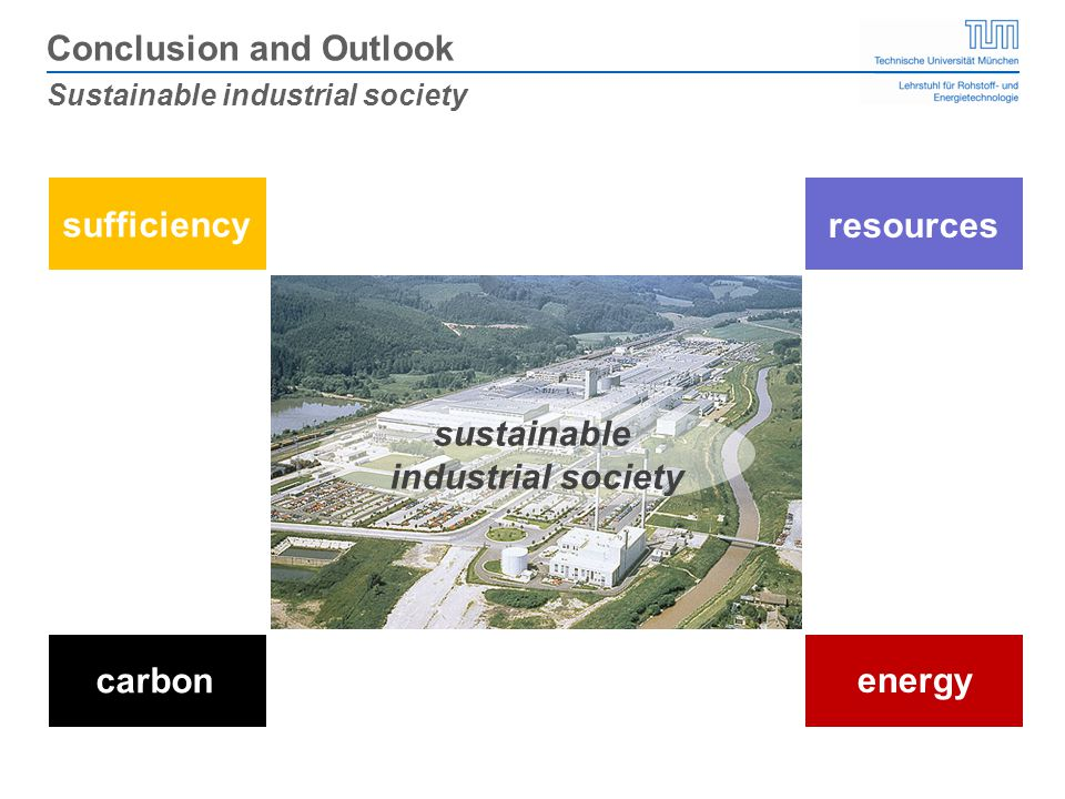 sustainable industrial society Sustainable industrial society Conclusion and Outlook resources carbon energy sufficiency