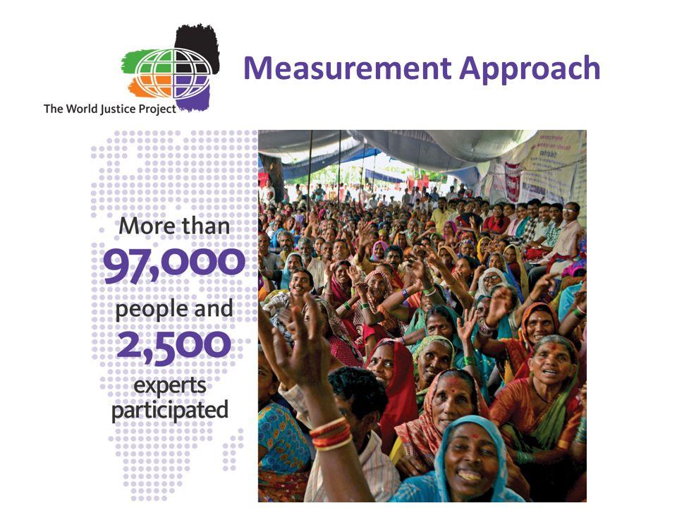 10 Measurement Approach