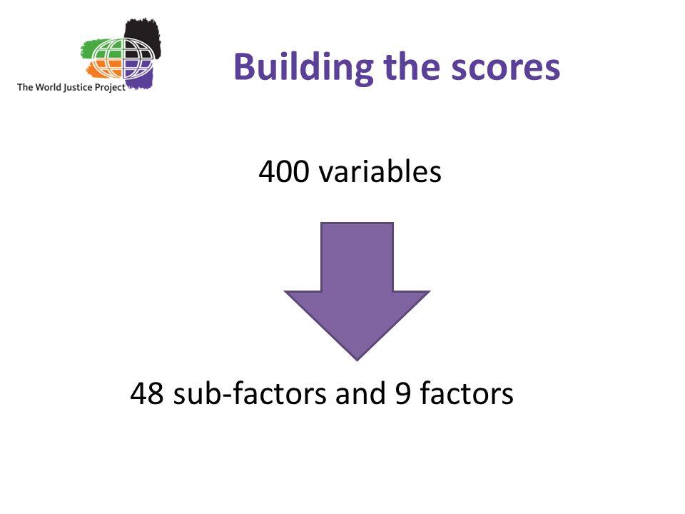 Building the scores 11 400 variables 48 sub-factors and 9 factors