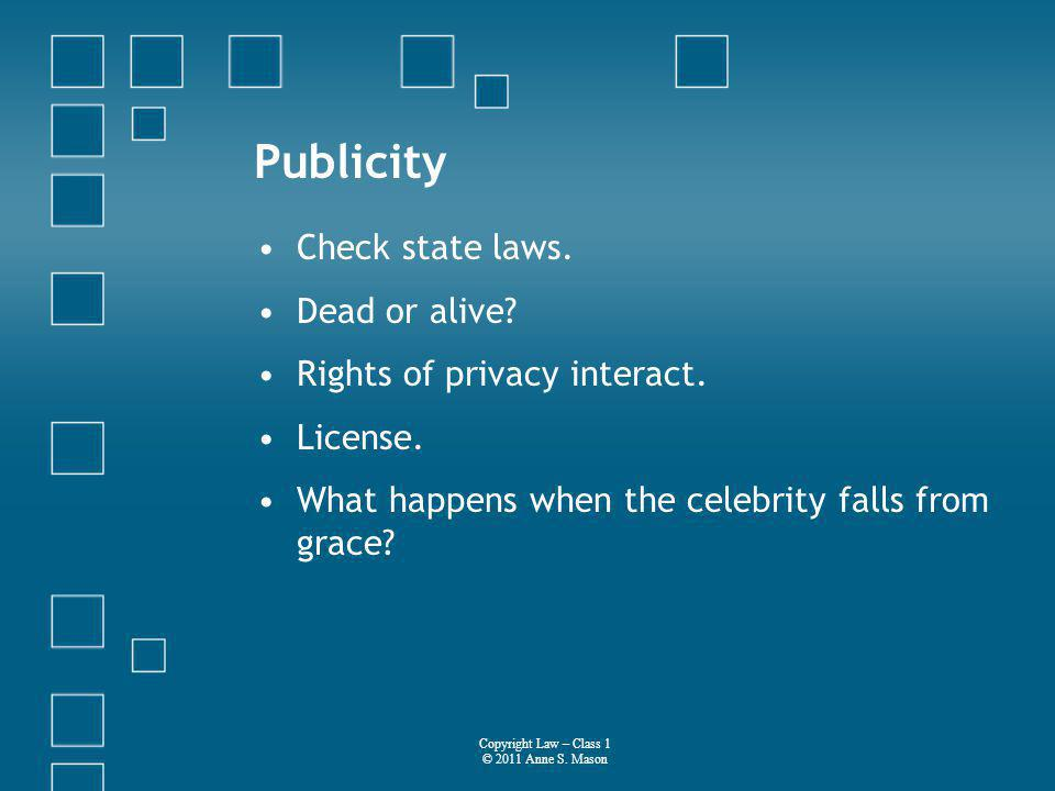 Publicity Check state laws. Dead or alive. Rights of privacy interact.