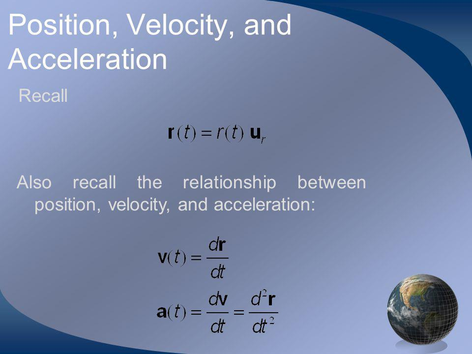 Recall Also recall the relationship between position, velocity, and acceleration:
