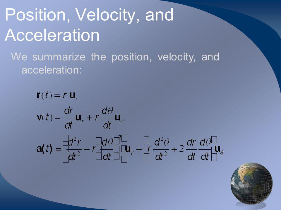 Position, Velocity, and Acceleration We summarize the position, velocity, and acceleration: