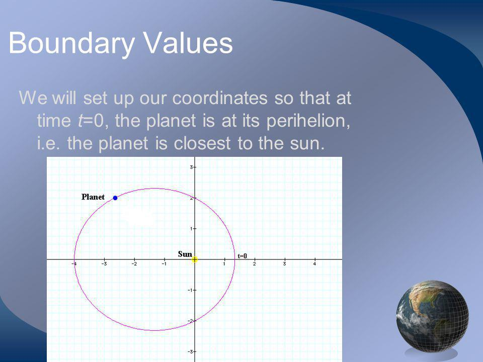 We will set up our coordinates so that at time t=0, the planet is at its perihelion, i.e.