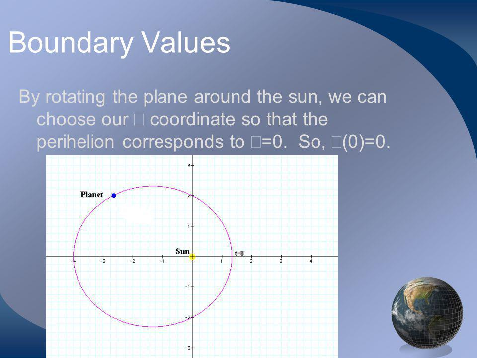 Boundary Values By rotating the plane around the sun, we can choose our coordinate so that the perihelion corresponds to =0.