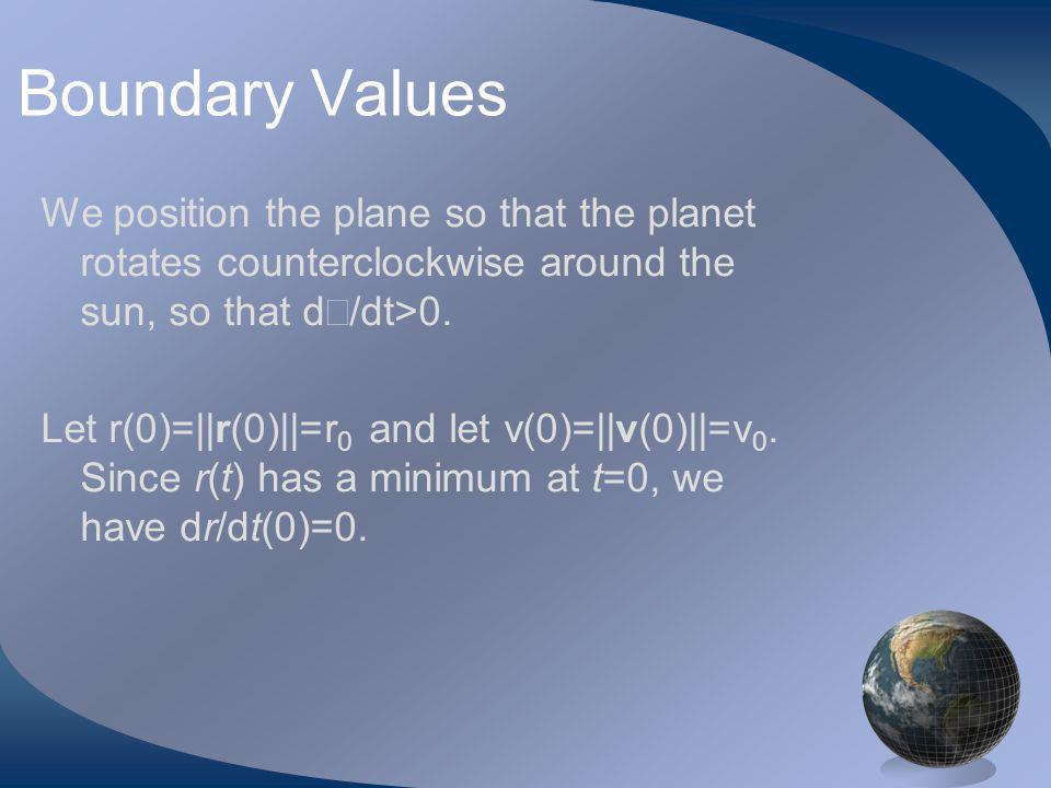 Boundary Values We position the plane so that the planet rotates counterclockwise around the sun, so that d /dt>0.