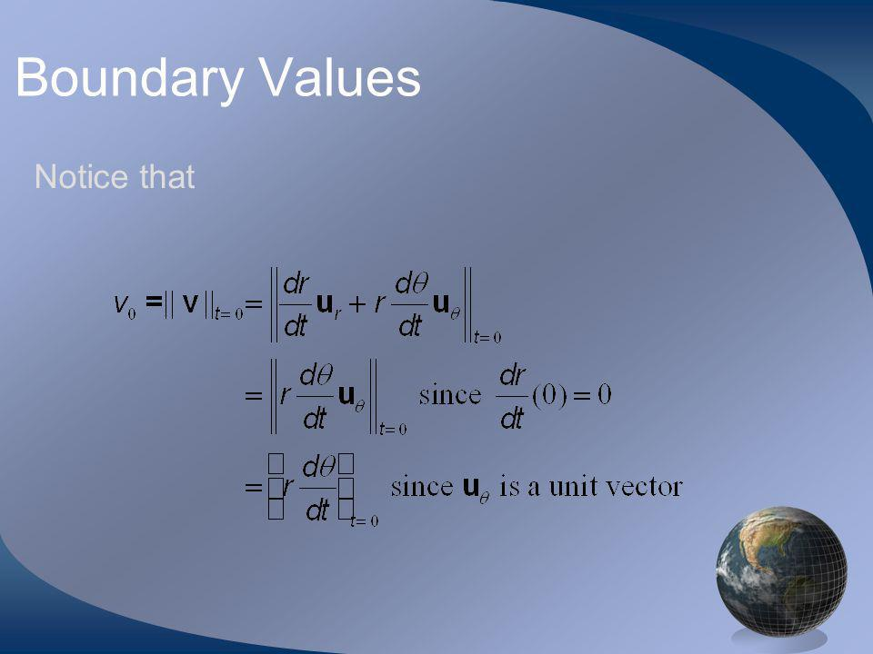 Boundary Values Notice that
