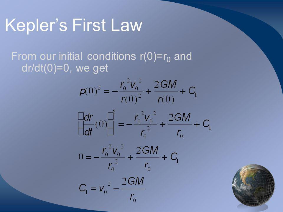 Keplers First Law From our initial conditions r(0)=r 0 and dr/dt(0)=0, we get