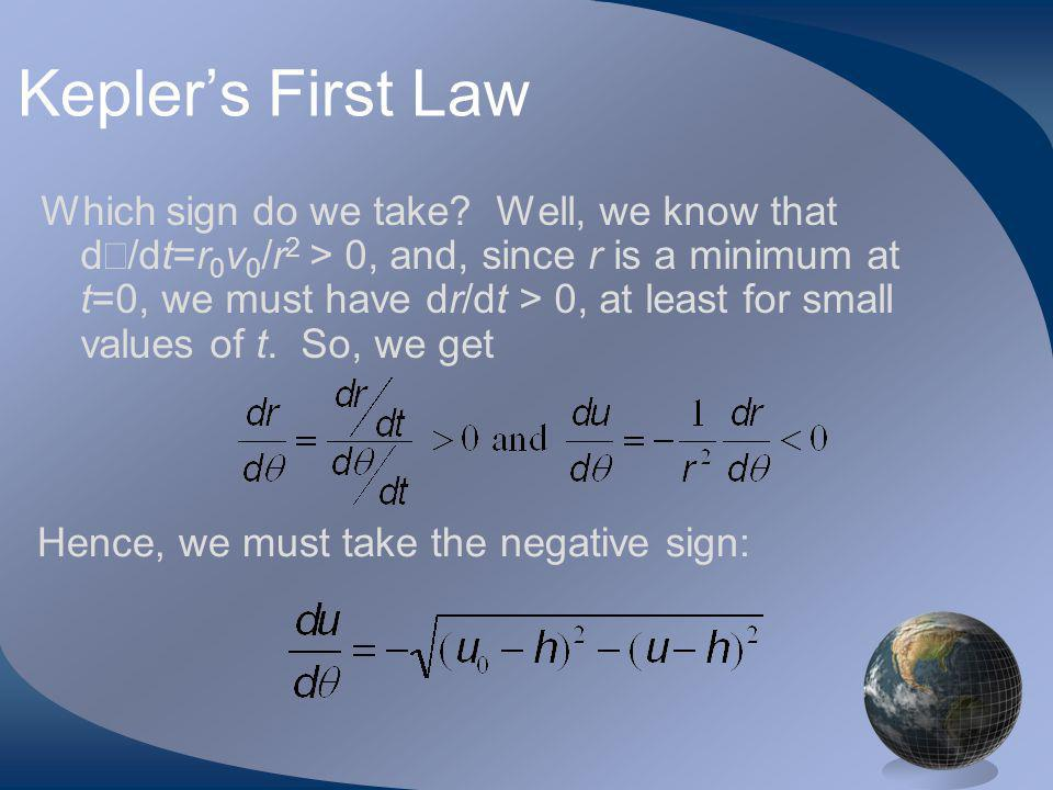 Keplers First Law Which sign do we take.