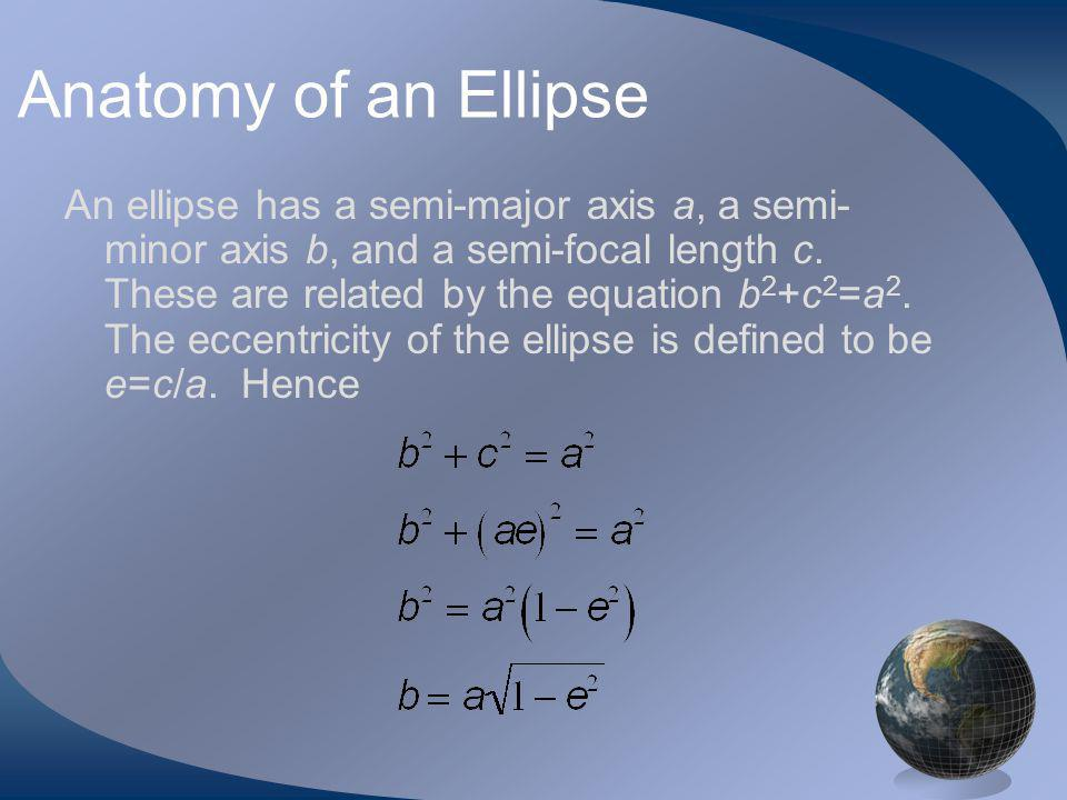 Anatomy of an Ellipse An ellipse has a semi-major axis a, a semi- minor axis b, and a semi-focal length c.