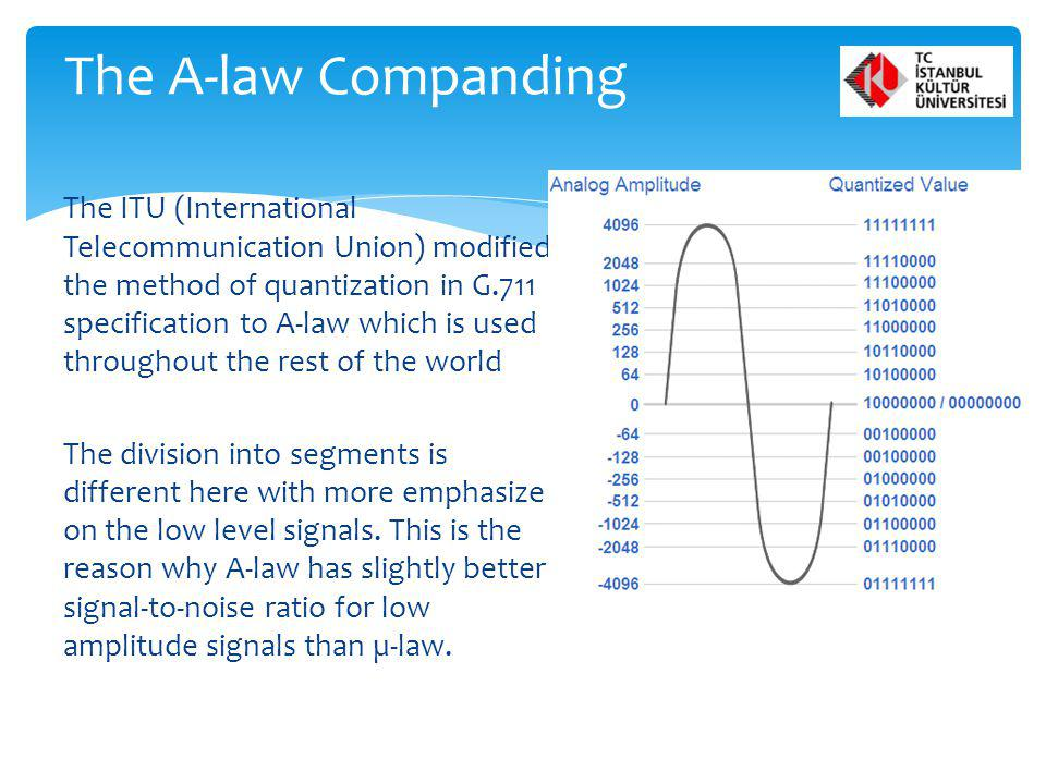The ITU (International Telecommunication Union) modified the method of quantization in G.711 specification to A-law which is used throughout the rest