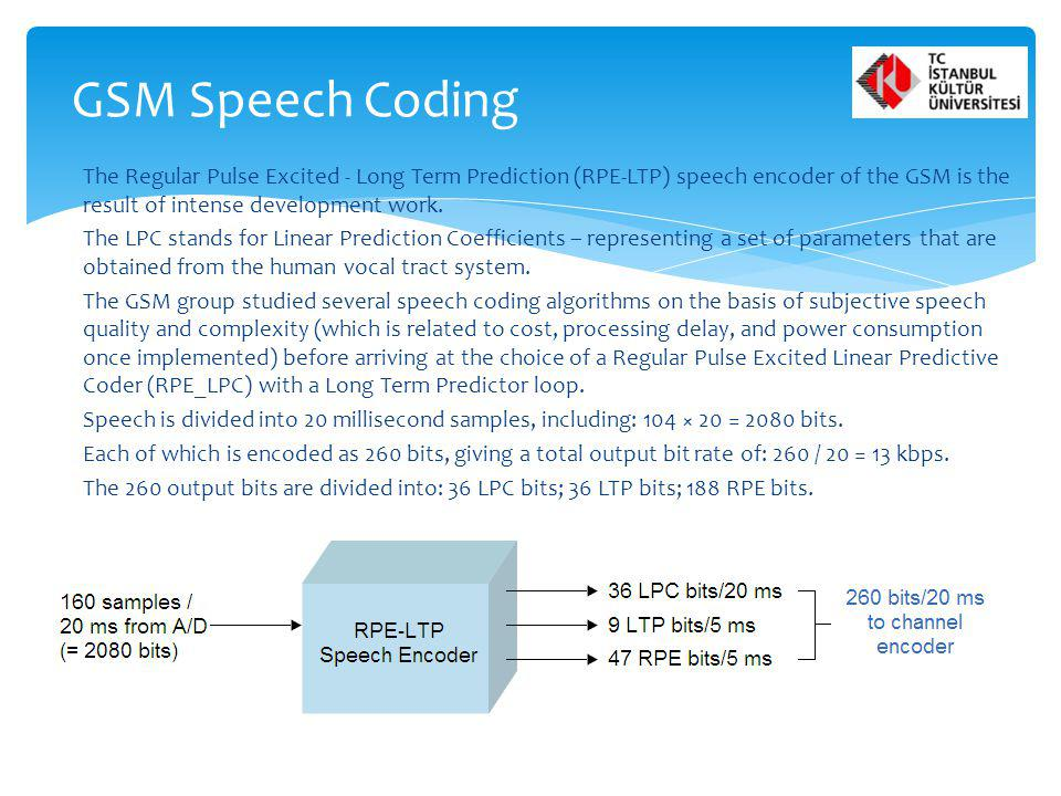 The Regular Pulse Excited - Long Term Prediction (RPE-LTP) speech encoder of the GSM is the result of intense development work. The LPC stands for Lin