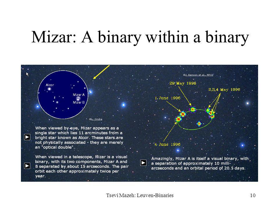 9 Ursa Major, The Big Bear (Big Dipper) Mizar was the first known binary, noticed in 1650 by Riccioli. Tsevi Mazeh: Leuven-Binaries