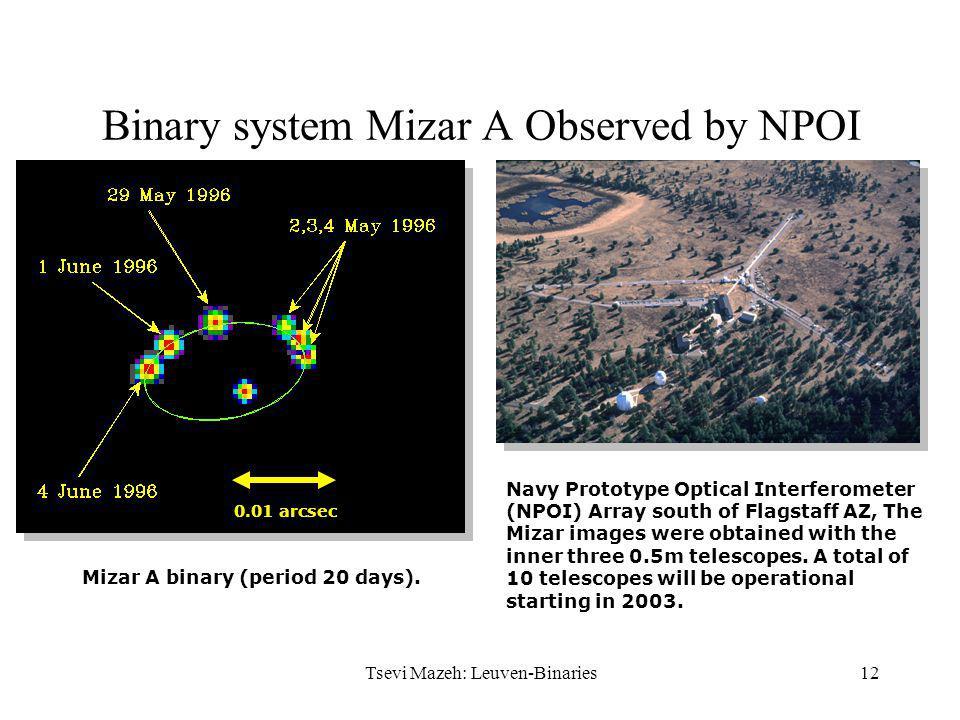 11 Resolution of a telescope Tsevi Mazeh: Leuven-Binaries