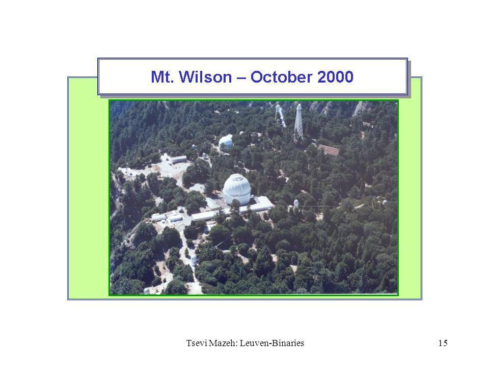 14 Example: Wavelength λ=500nm, baseline B=100m Θ ~ 0.001 = 1 mas CHARA – Center for High Angular Resolution Astronomy at Georgia State University SUS