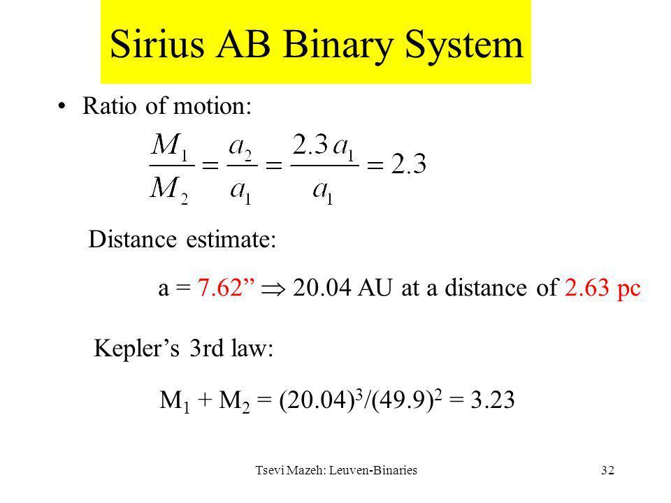 31 Sirius AB Binary System Tsevi Mazeh: Leuven-Binaries