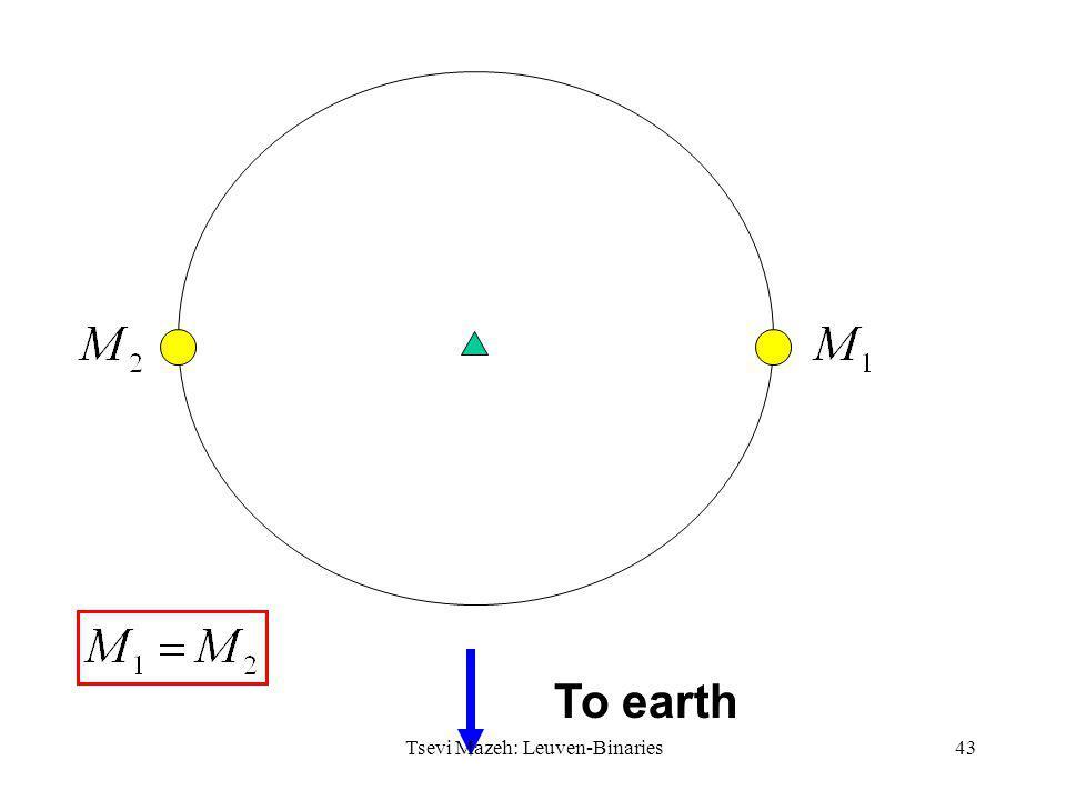 42 Spectroscopic binary Spectrum of Hydrogen in Lab Spectrum a Star…..Day 1 Spectrum a Star…..Day 2 Spectrum a Star…..Day 3 Spectrum a Star…..Day 4 Tsevi Mazeh: Leuven-Binaries