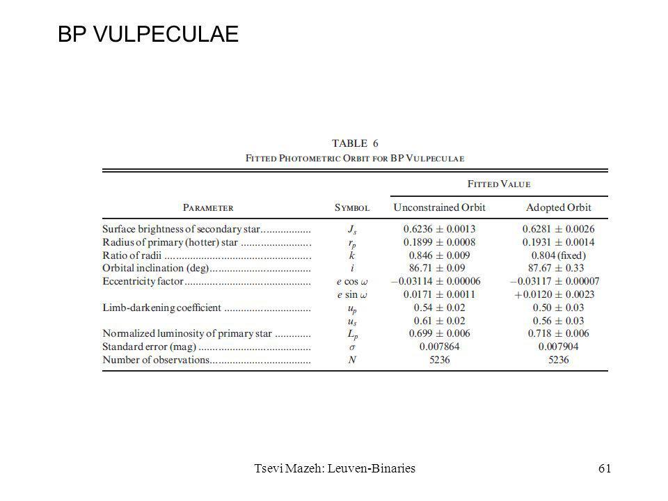 60 BP VULPECULAE