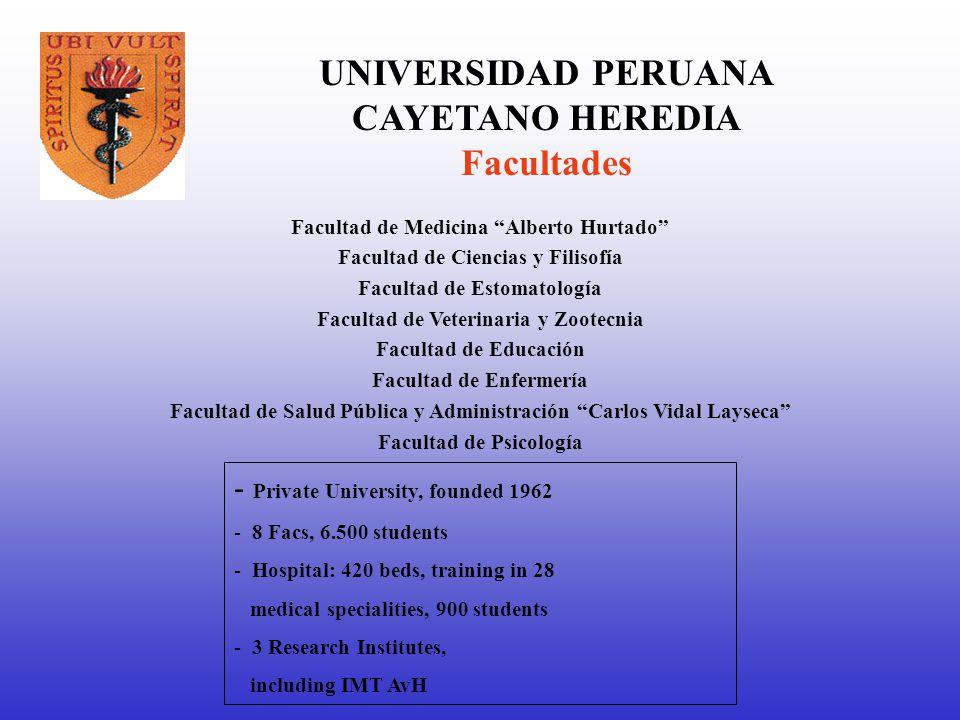 UNIVERSIDAD PERUANA CAYETANO HEREDIA Facultades Facultad de Medicina Alberto Hurtado Facultad de Ciencias y Filisofía Facultad de Estomatología Facult