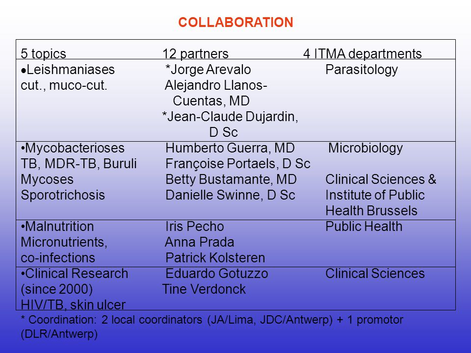 SYNERGY BETWEEN TOPICS Clinical epidemiology of HIV/TB and skin ulcer Molecular tools for diagnosis and epidemiology INSTITUTIONAL STRENGTHENING Human Resources: tech training, M Sc, PhD Centralized equipment for cryobanking & molecular biology Computerized management of reference collections: clinical specimens, pathogens, sera Distance Learning: CD- ROM Trop.
