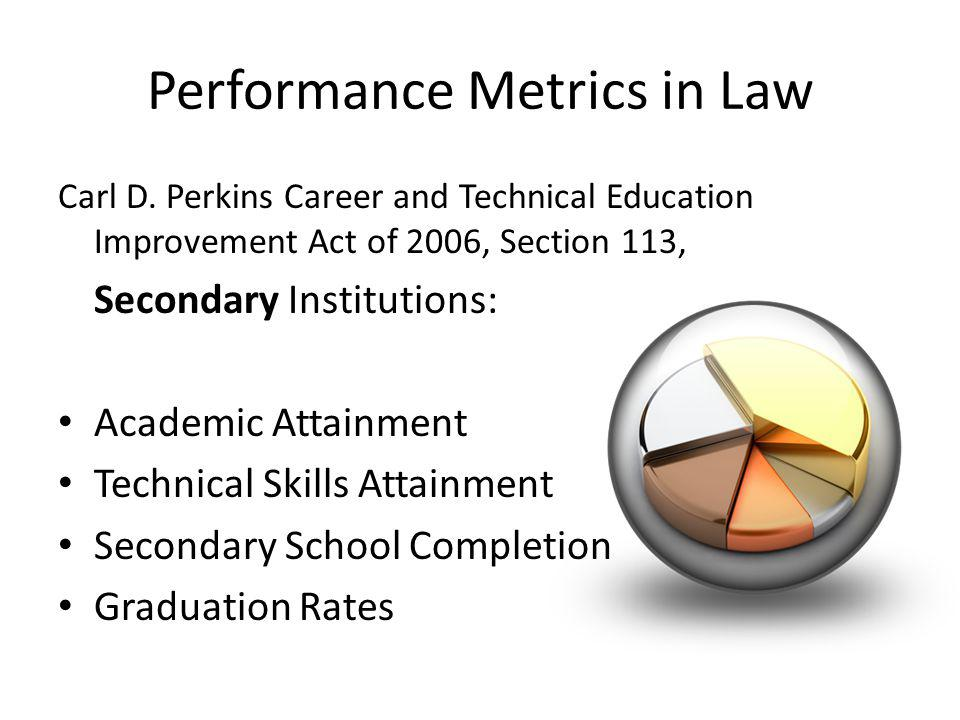 Performance Metrics in Law Carl D.