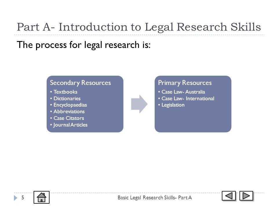 Part A- Introduction to Legal Research Skills Basic Legal Research Skills- Part A5 The process for legal research is: Secondary Resources Textbooks Dictionaries Encyclopaedias Abbreviations Case Citators Journal Articles Primary Resources Case Law- Australia Case Law- International Legislation
