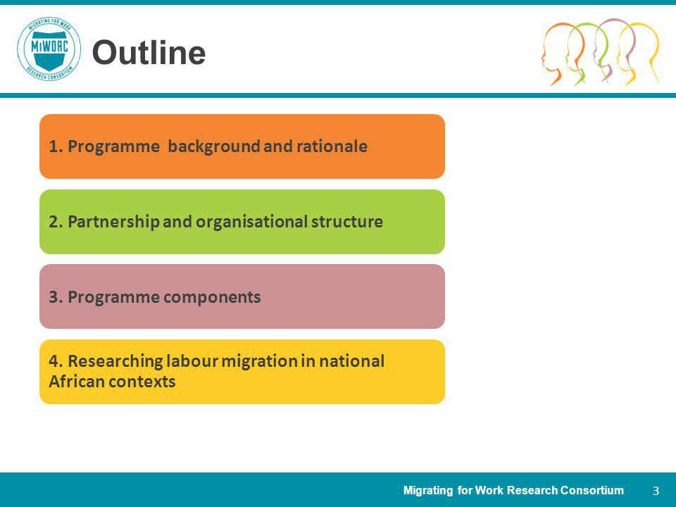 Migrating for Work Research Consortium 3 Outline 1.