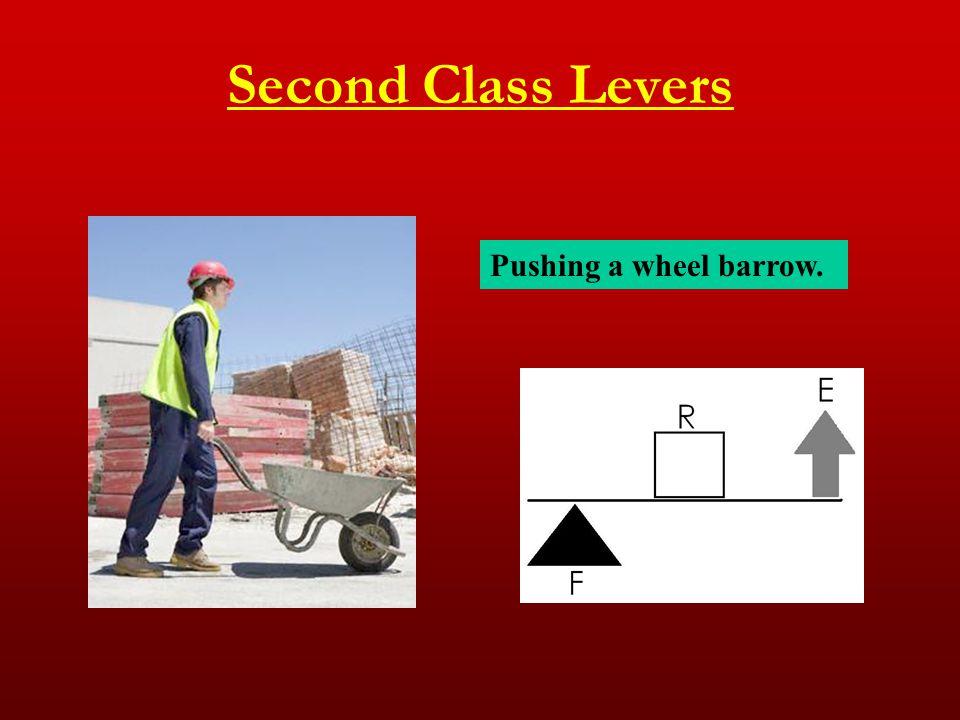 Second Class Levers Pushing a wheel barrow.