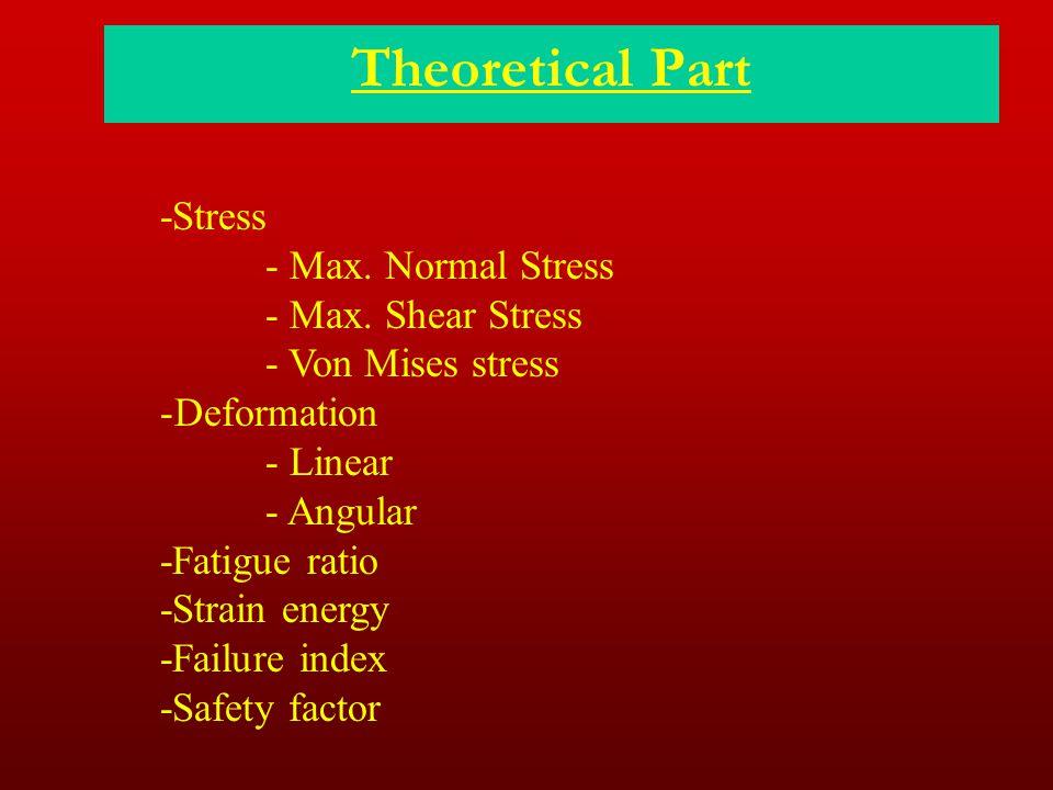 Theoretical Part -Stress - Max. Normal Stress - Max. Shear Stress - Von Mises stress -Deformation - Linear - Angular -Fatigue ratio -Strain energy -Fa