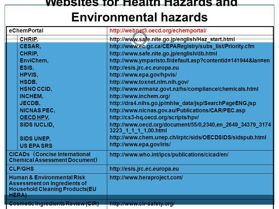 Principle: Physical and Chemical hazard data is based on to measure but can be collected from various data lists. The data used under international ag