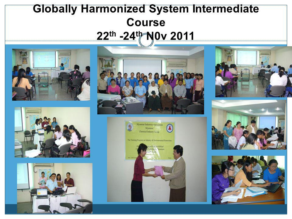 Globally Harmonized System Basic Course (3)