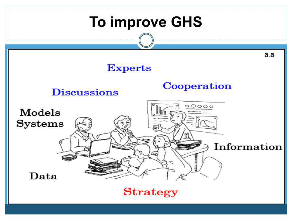 Needs for GHS Implementation 1. Training for Human Resources 2. International Experiences and Ideas 3. Financial and Technical Support 4. Laboratory a
