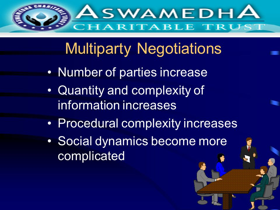 Multiparty Negotiations Number of parties increase Quantity and complexity of information increases Procedural complexity increases Social dynamics become more complicated