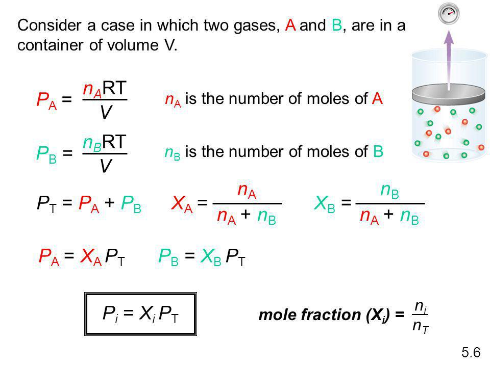 Consider a case in which two gases, A and B, are in a container of volume V.