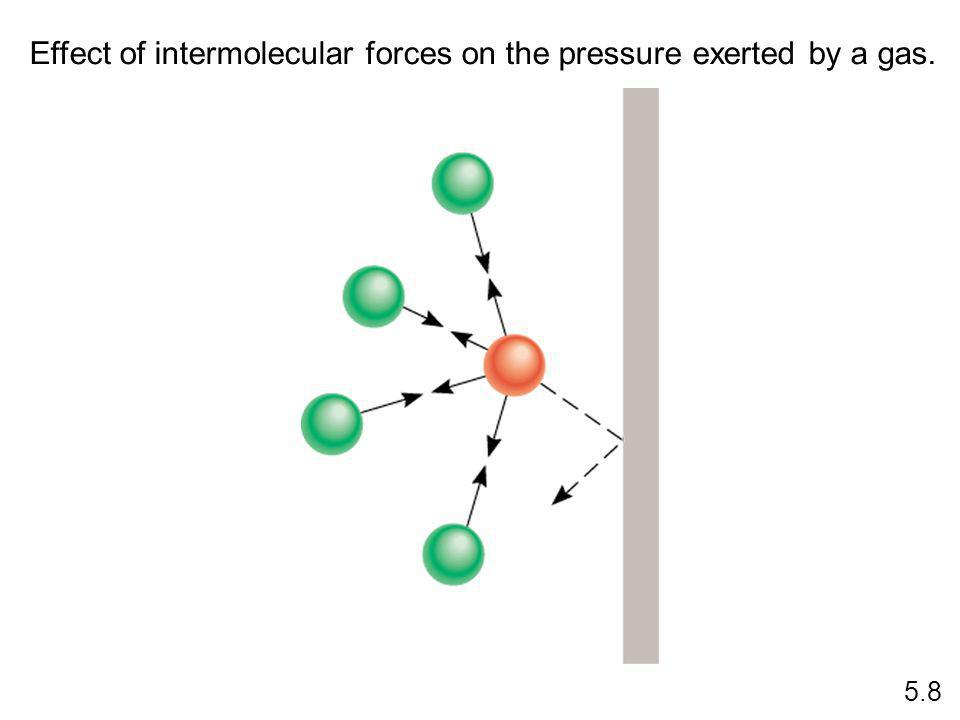 Effect of intermolecular forces on the pressure exerted by a gas. 5.8
