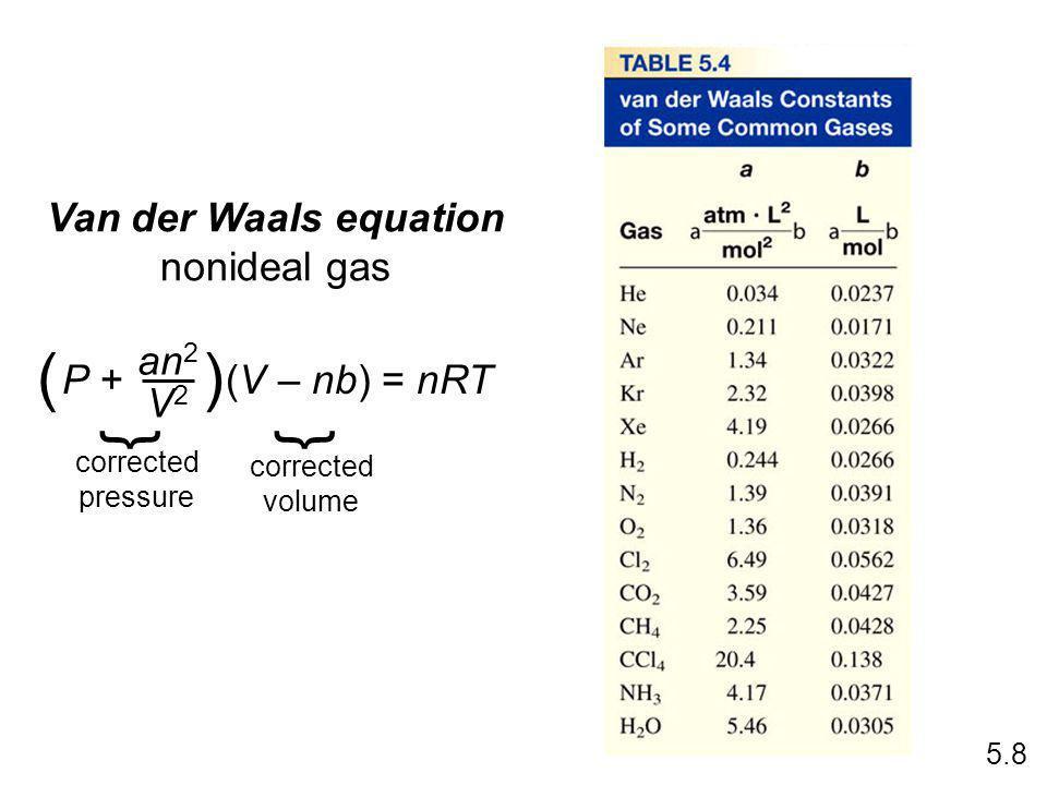 Van der Waals equation nonideal gas P + (V – nb) = nRT an 2 V2V2 () } corrected pressure } corrected volume