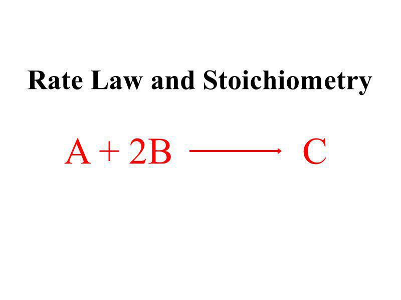 Rate Law and Stoichiometry A + 2B C