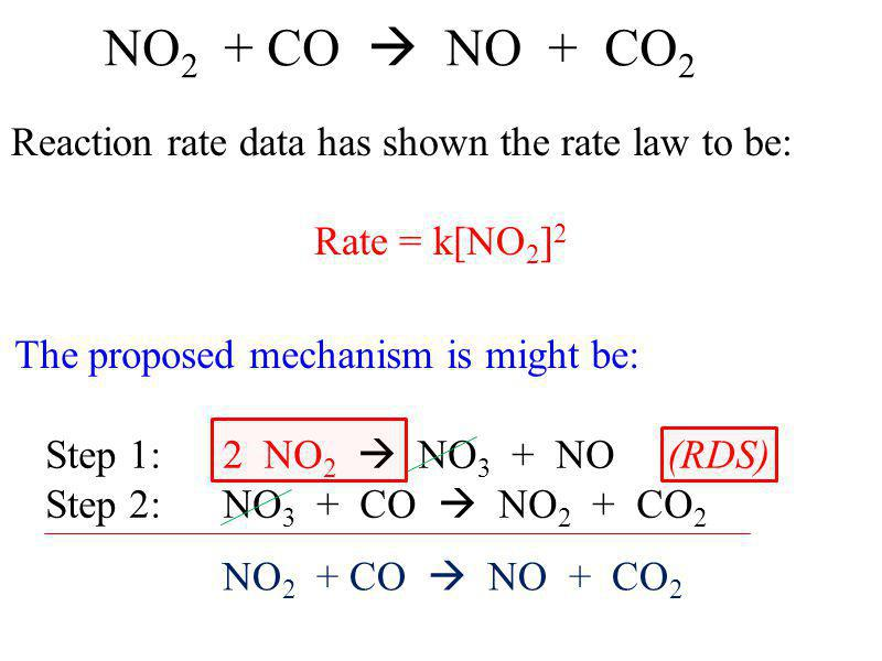 Reaction rate data has shown the rate law to be: Rate = k[NO 2 ] 2 NO 2 + CO NO + CO 2 Step 1: 2 NO 2 NO 3 + NO (RDS) Step 2: NO 3 + CO NO 2 + CO 2 The proposed mechanism is might be: NO 2 + CO NO + CO 2