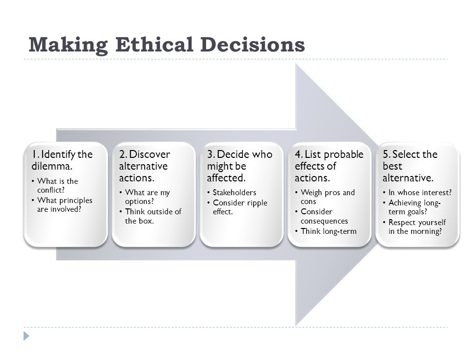 Making Ethical Decisions 1.Identify the dilemma. What is the conflict.