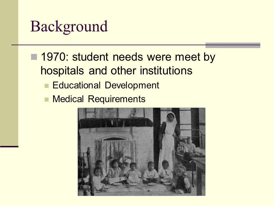Background 1970: student needs were meet by hospitals and other institutions Educational Development Medical Requirements