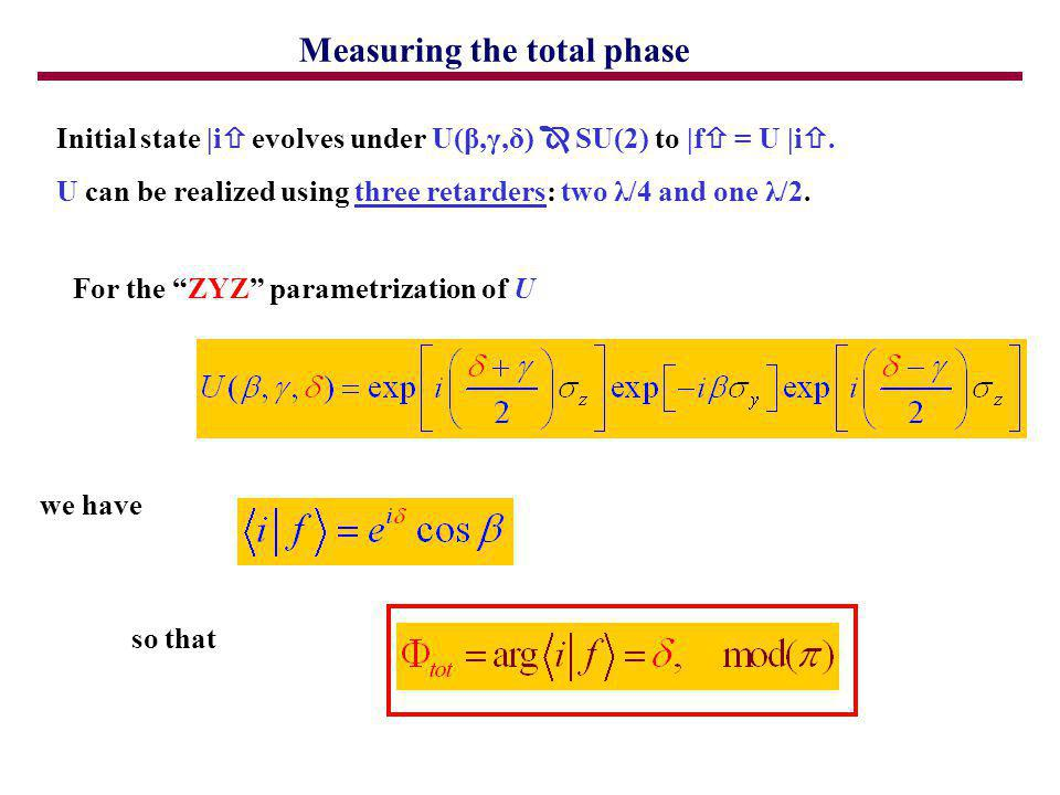 Measuring the total phase Initial state |i evolves under U(β,γ,δ) SU(2) to |f = U |i.