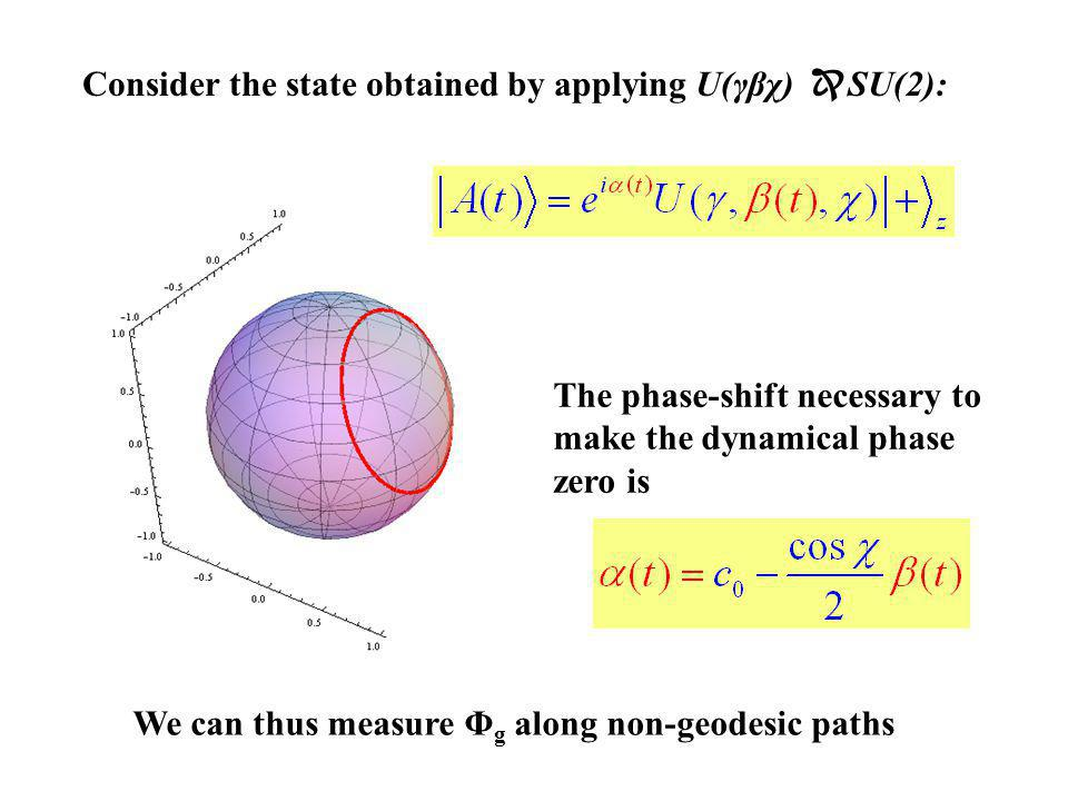 Consider the state obtained by applying U(γβχ) SU(2): The phase-shift necessary to make the dynamical phase zero is We can thus measure Φ g along non-geodesic paths