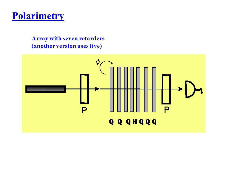 Polarimetry Array with seven retarders (another version uses five)