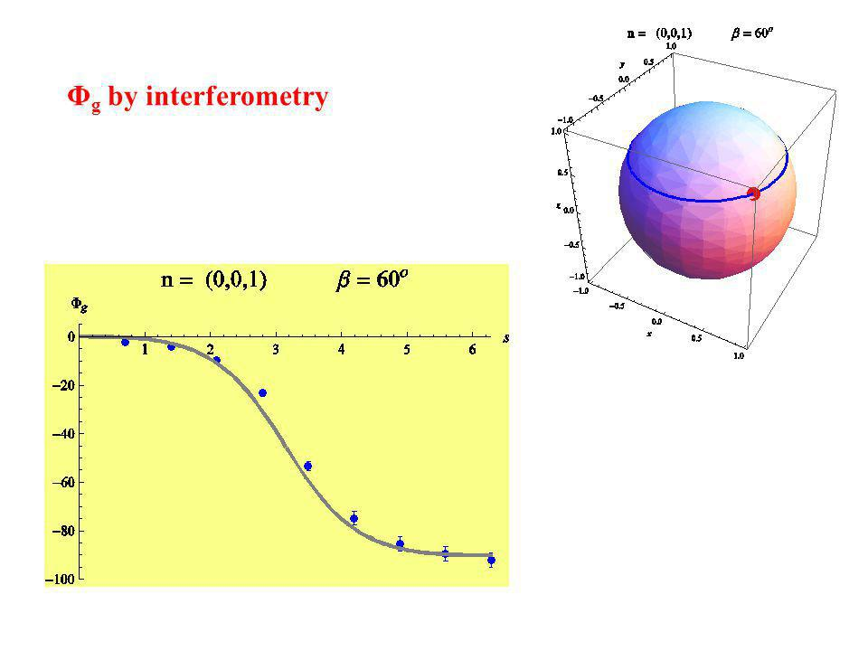 Φ g by interferometry